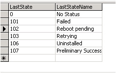 patch status Monthly Patch statistics reports in SMS/SCCM to show up to the management in a simplified manner