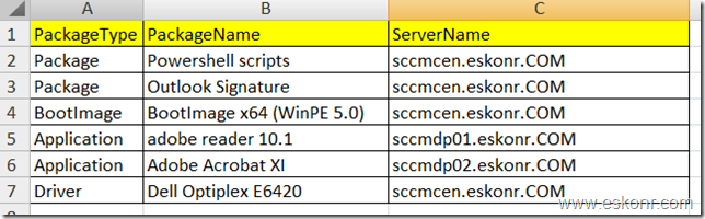 Configmgr 2012 PowerShell script add packages applications Drivers to Distribution Point