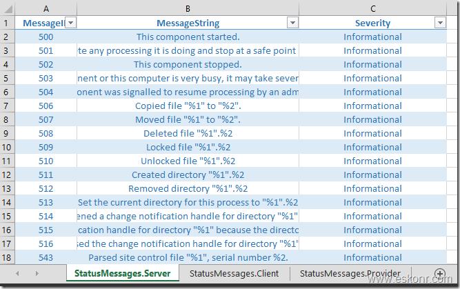 Download SCCM Configmgr 2012 R2 CU3 Status messages documentation