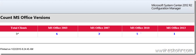SCCM Configmgr 2012 SSRS Report Count MS Office Versions