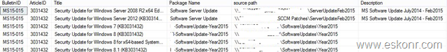 SCCM 2012 Check Patch is member of what software update package