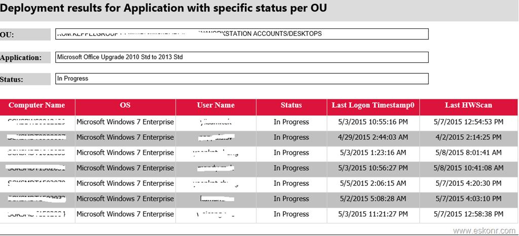 sccm 2012 deployment status in progress content downloaded