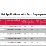 SCCM Configmgr how to find applications with no deployments as part of maintenance tasks