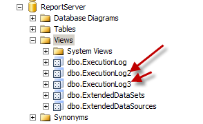 How to check who executed SCCM Configmgr reports for auditing or troubleshooting purpose