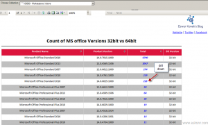Configmgr report for count of MS office versions with architecture type 32bit and 64bit