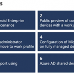 Managing Android devices using Microsoft Endpoint Manager