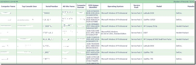 SCCM report for Computers Asset information including SN Number and model name