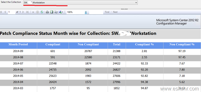 Configmgr 2012 summary of Patch Compliance status Report month wise for specific Collection SSRS report