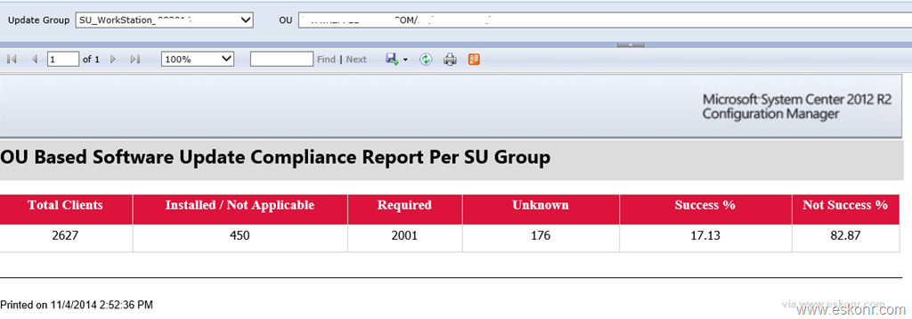 SCCM Configmgr 2012 Patch Report – OU based Compliance status per Update Group