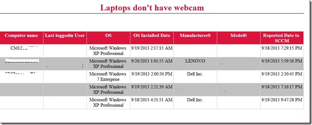 SCCM Configmgr report:Inventory for Webcam Devices ?