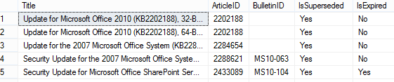 sccm 2012 SQL Query Get software updates that are downloaded but not in any software update group