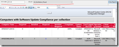 SCCM Configmgr 2012 Software update compliant non-compliant results for list of computers from collection for specific month