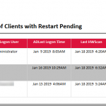 SCCM Report Get list of devices with pending reboot in a collection with different states