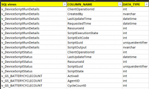What is new in Configuration Manager 2010 reporting