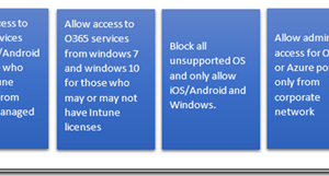 Design scenario based Conditional Access Policies notes from the field
